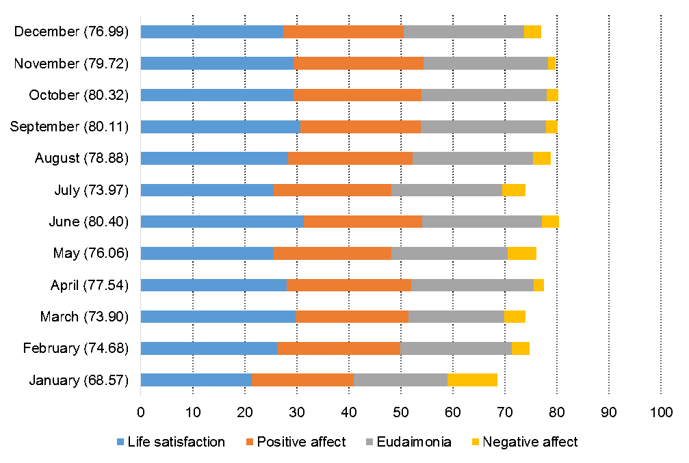 Hospitality_Insights_Tourism-Happiness_Index_3.png